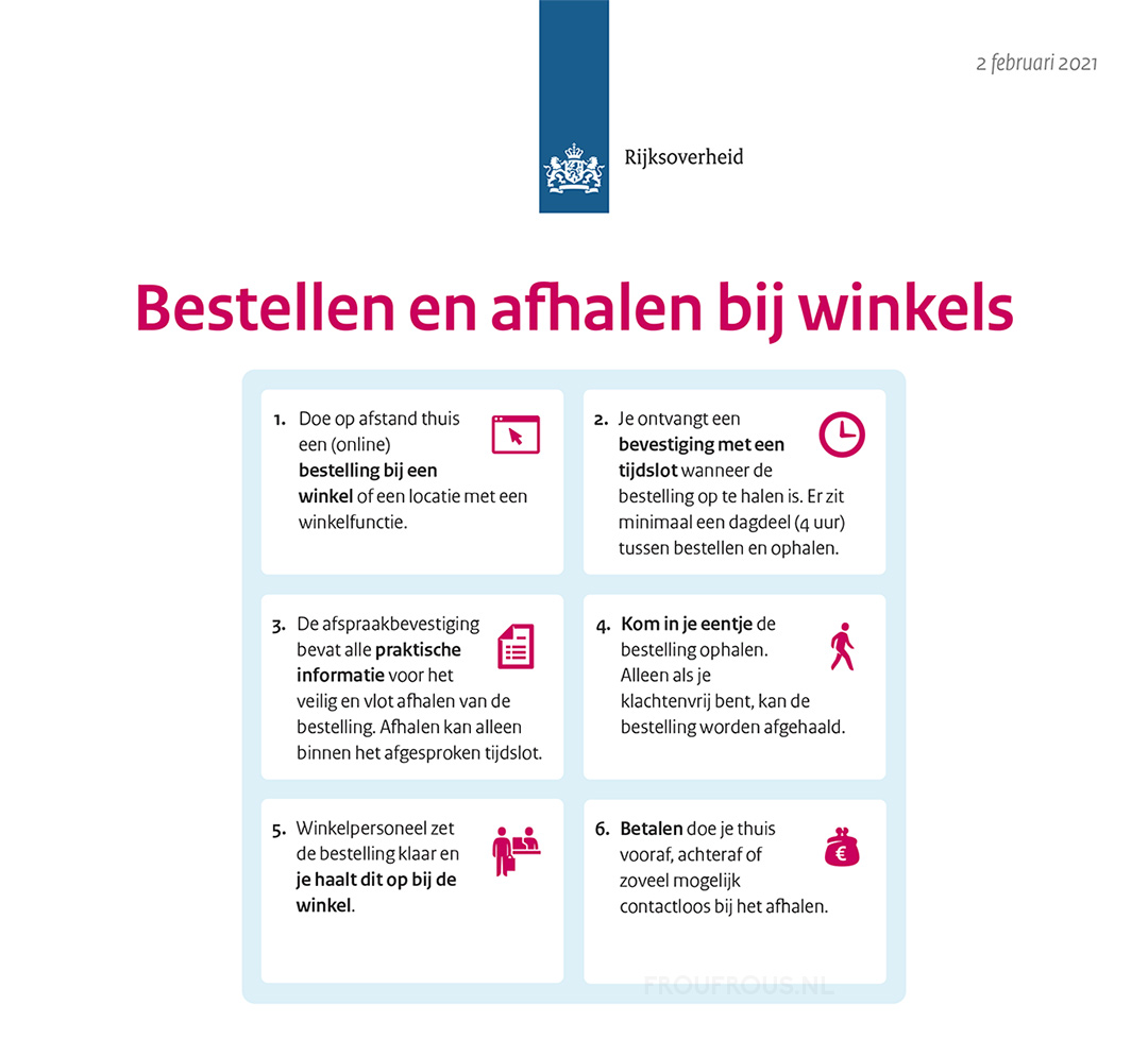 Bestellen afhalen bij winkels Arnhem regels