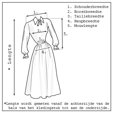 Maatvoering jurk